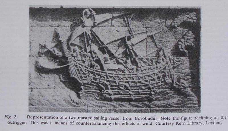 A  8th Cent Samban ship from Borobudur stone carvings